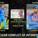 Stuart Binny Selection By BCCI Selector Roger Binny Is Clear Conflict Of Interest